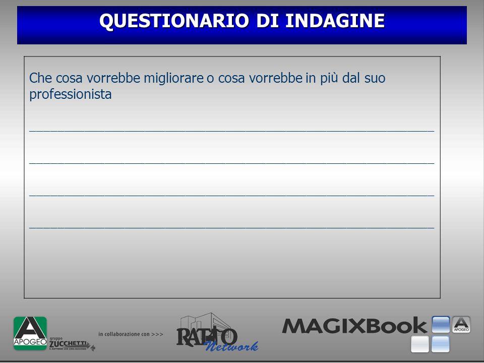 QUESTIONARIO DI INDAGINE