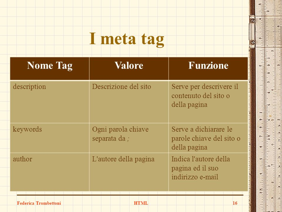 I meta tag Nome Tag Valore Funzione description Descrizione del sito