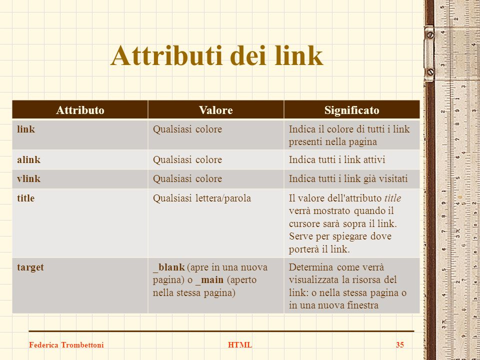 Attributi dei link Attributo Valore Significato link Qualsiasi colore