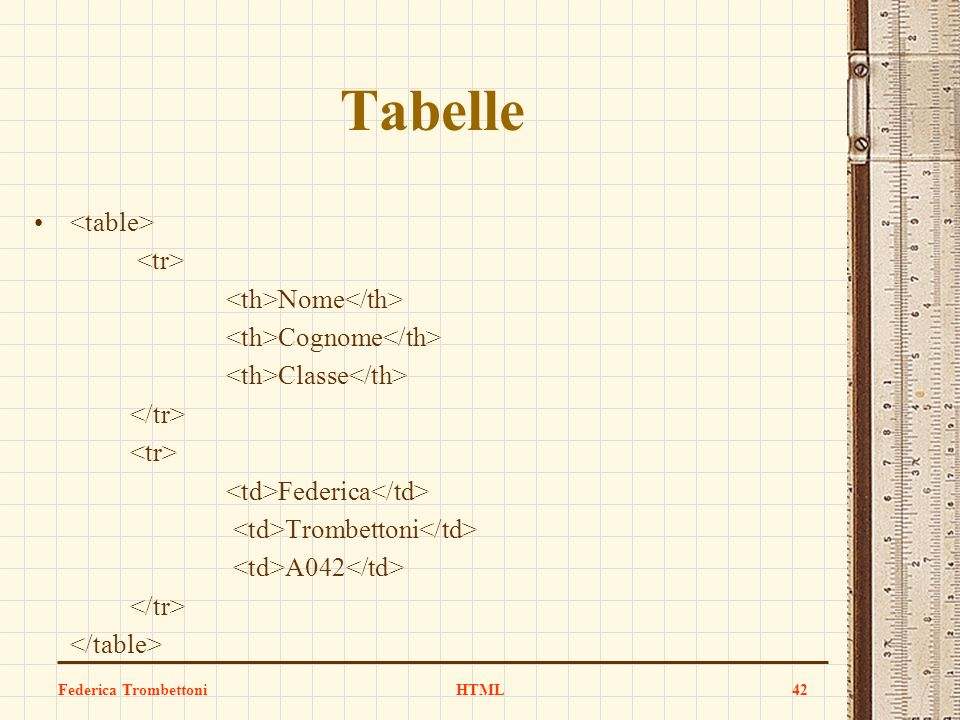 Tabelle <table> <tr> <th>Nome</th>