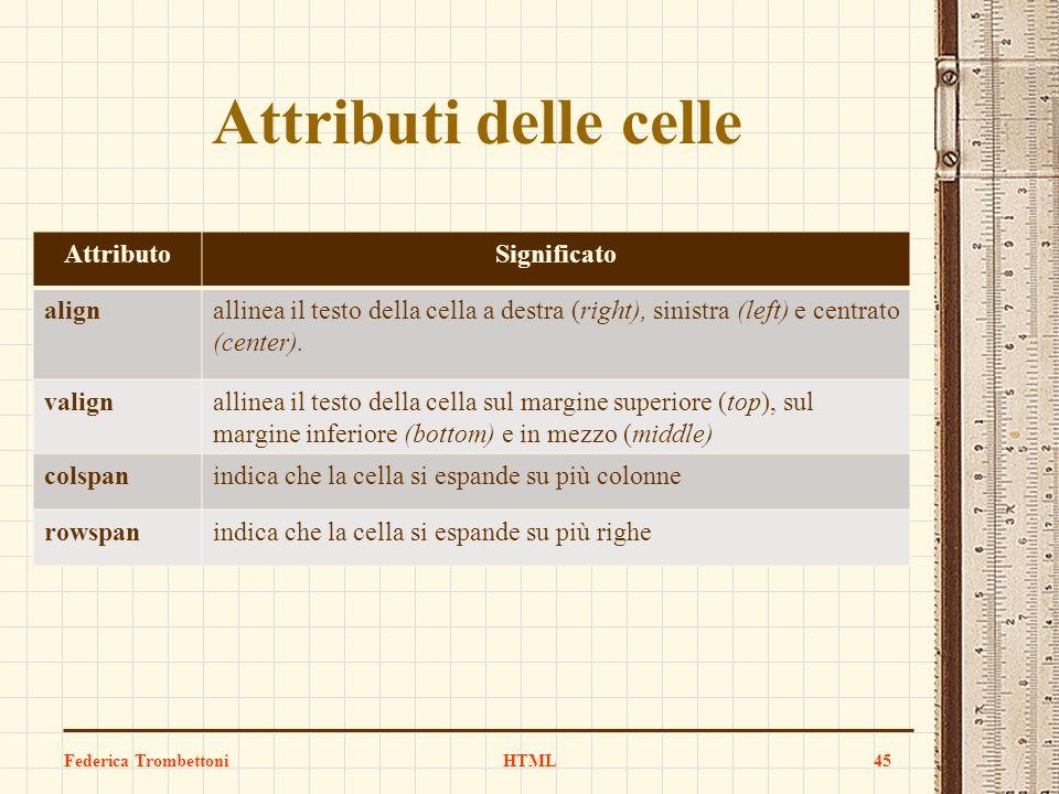 Attributi delle celle Attributo Significato align