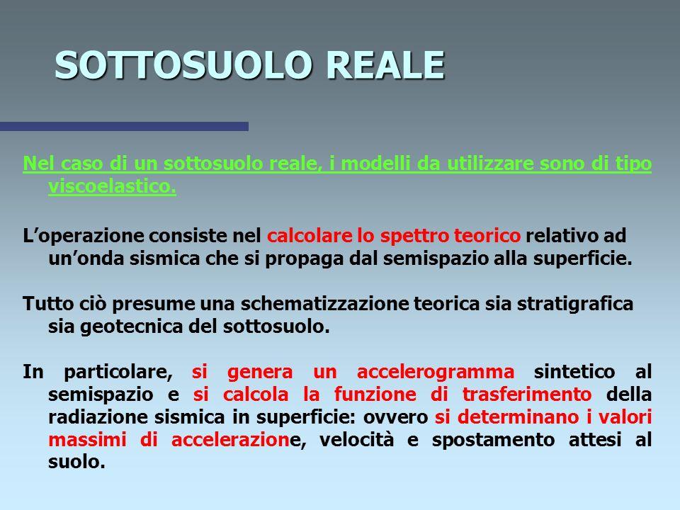 SOTTOSUOLO REALE Nel caso di un sottosuolo reale, i modelli da utilizzare sono di tipo viscoelastico.