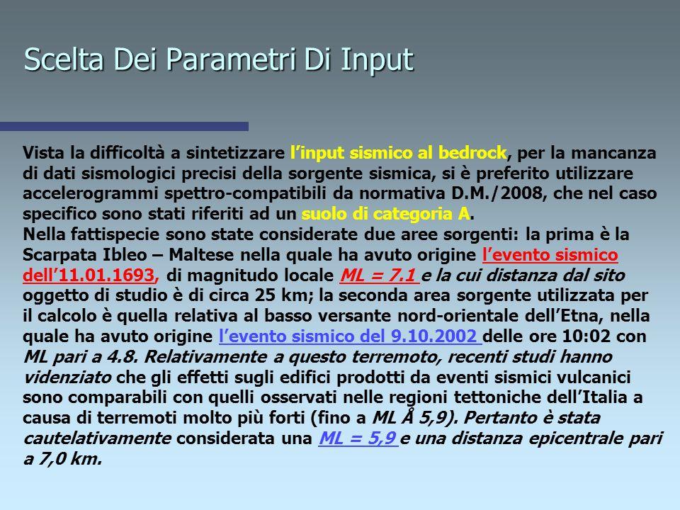 Scelta Dei Parametri Di Input