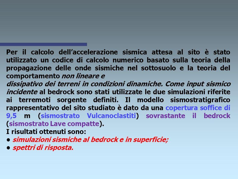 Per il calcolo dell'accelerazione sismica attesa al sito è stato utilizzato un codice di calcolo numerico basato sulla teoria della propagazione delle onde sismiche nel sottosuolo e la teoria del comportamento non lineare e