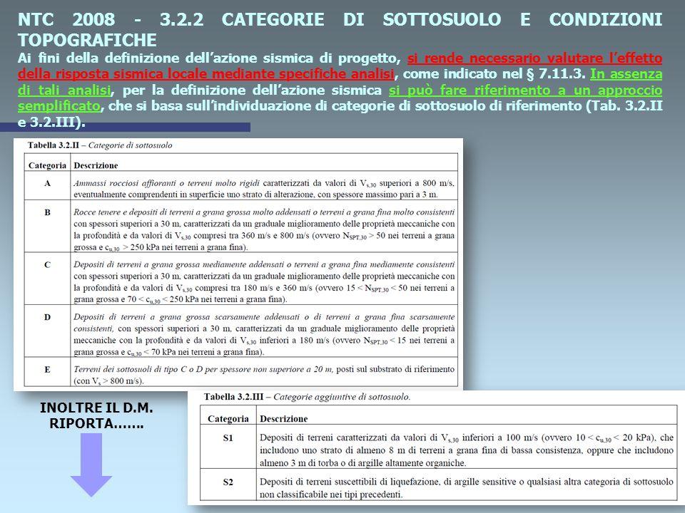 NTC 2008 - 3.2.2 CATEGORIE DI SOTTOSUOLO E CONDIZIONI TOPOGRAFICHE