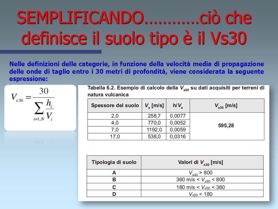 SEMPLIFICANDO…………ciò che definisce il suolo tipo è il Vs30