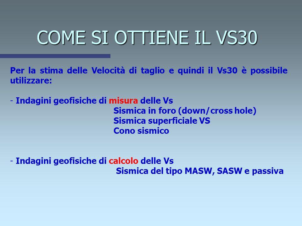 COME SI OTTIENE IL VS30 Per la stima delle Velocità di taglio e quindi il Vs30 è possibile utilizzare: