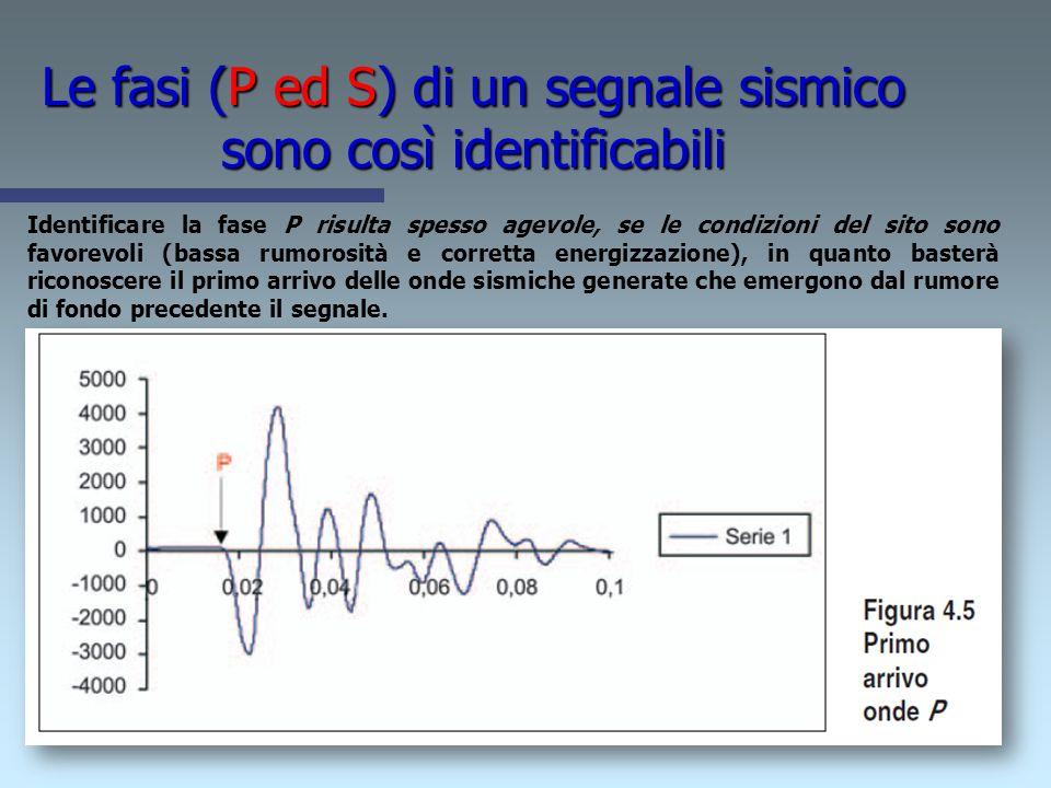 Le fasi (P ed S) di un segnale sismico sono così identificabili