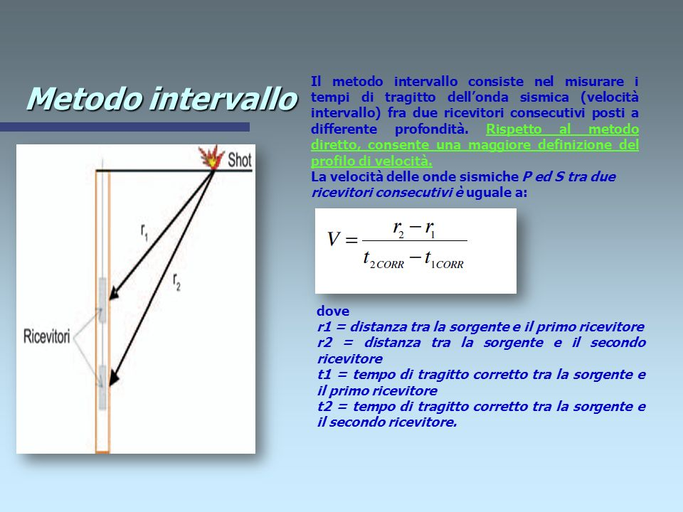 Metodo intervallo