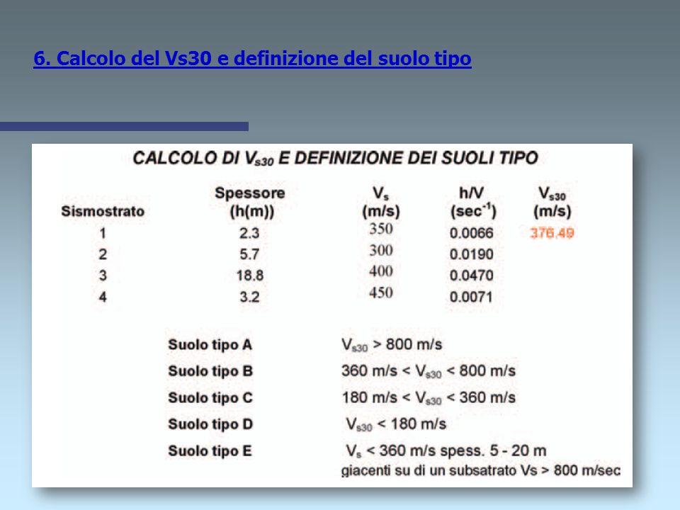 6. Calcolo del Vs30 e definizione del suolo tipo
