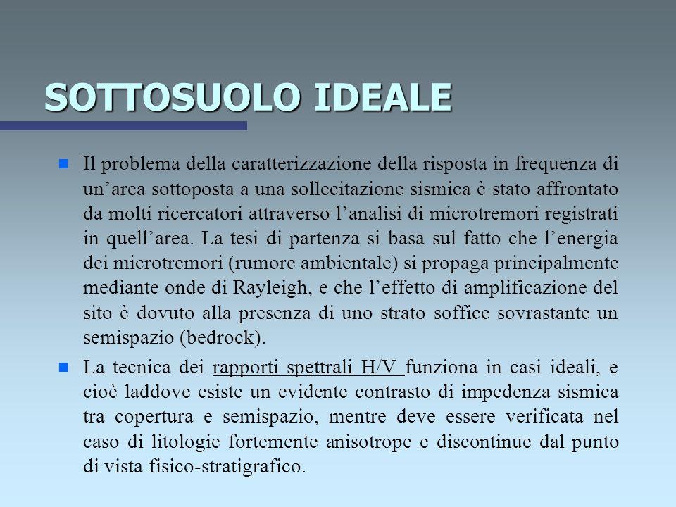 SOTTOSUOLO IDEALE