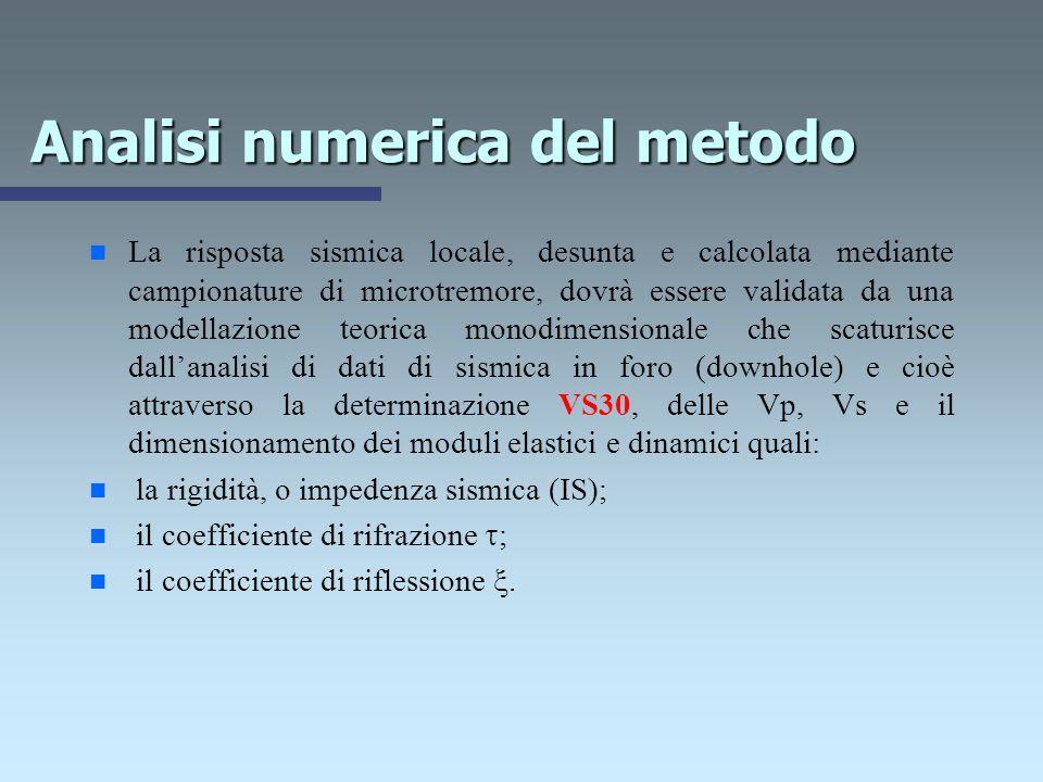 Analisi numerica del metodo