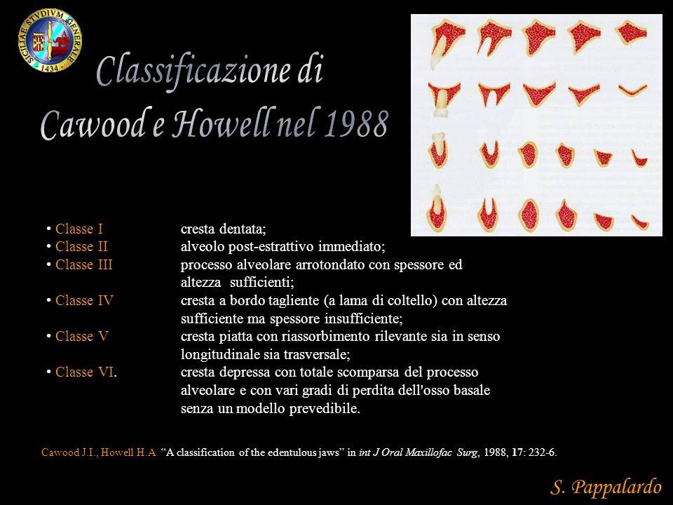 Classificazione di Cawood e Howell nel 1988