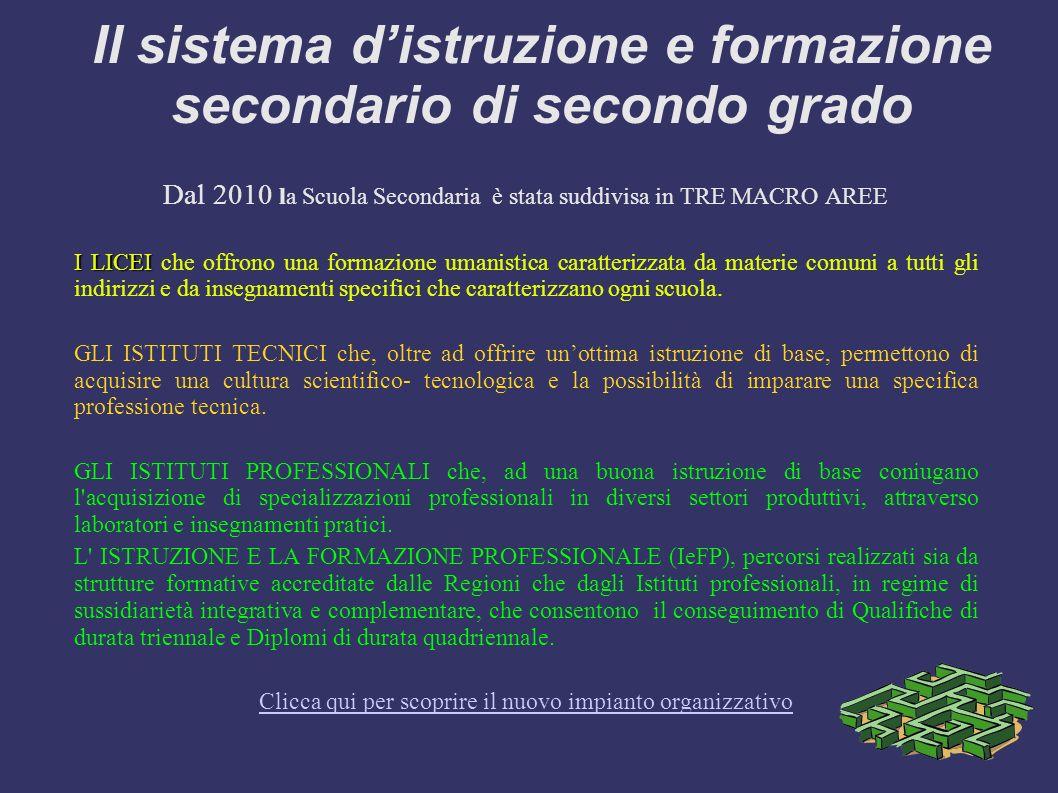 Il sistema d'istruzione e formazione secondario di secondo grado