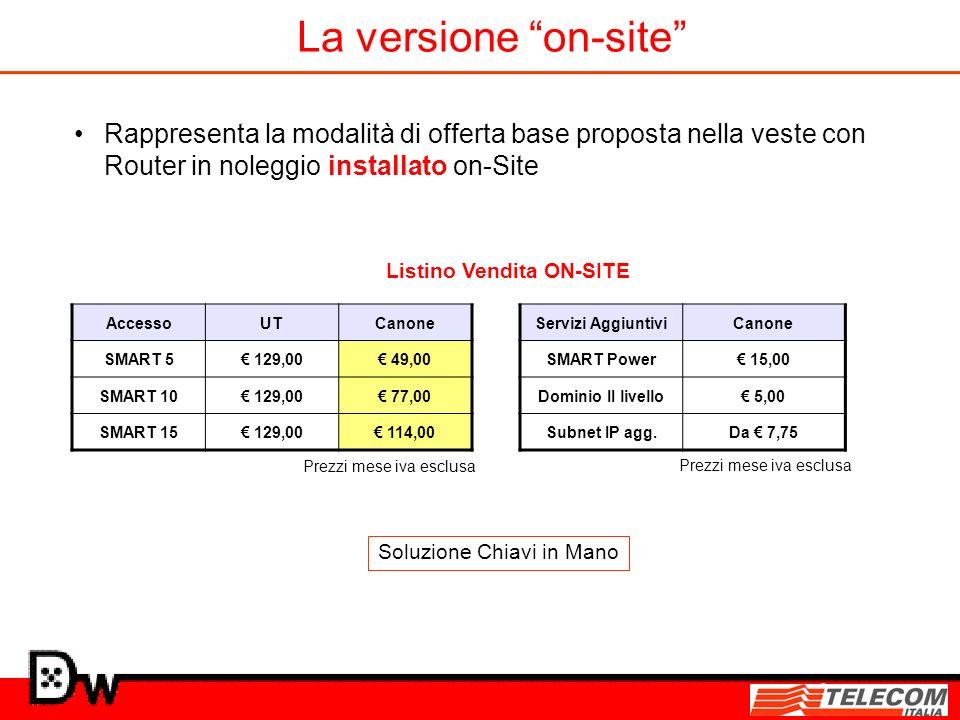 La versione on-site Rappresenta la modalità di offerta base proposta nella veste con Router in noleggio installato on-Site.