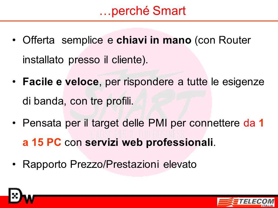 …perché Smart Offerta semplice e chiavi in mano (con Router installato presso il cliente).