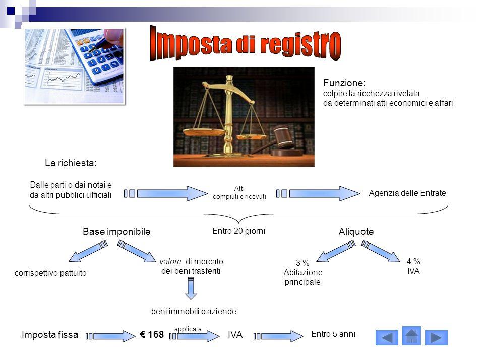 Imposta di registro Funzione: La richiesta: Base imponibile Aliquote