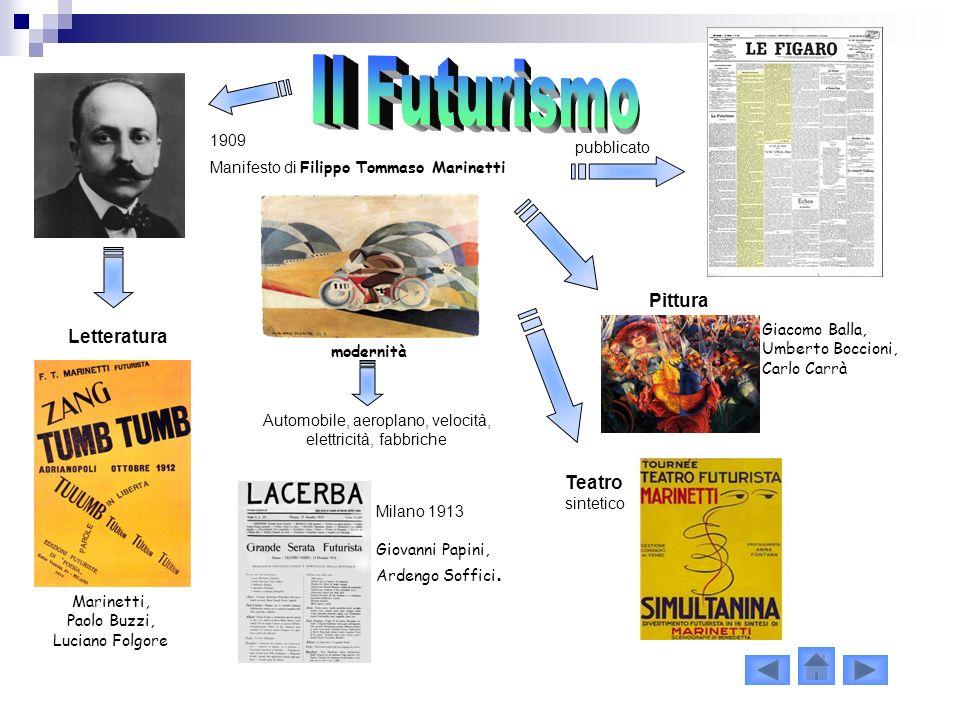 Il Futurismo Pittura Letteratura Teatro 1909