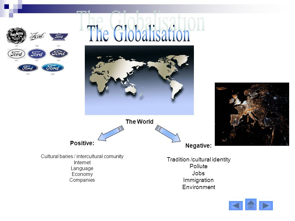 The Globalisation The World Positive: Negative: