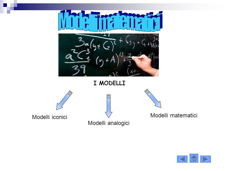 Modelli matematici I MODELLI Modelli matematici Modelli iconici