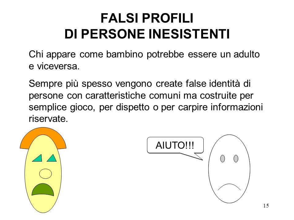 FALSI PROFILI DI PERSONE INESISTENTI