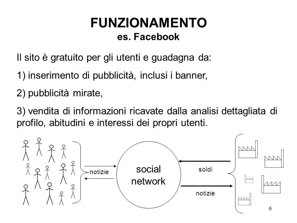 FUNZIONAMENTO es. Facebook