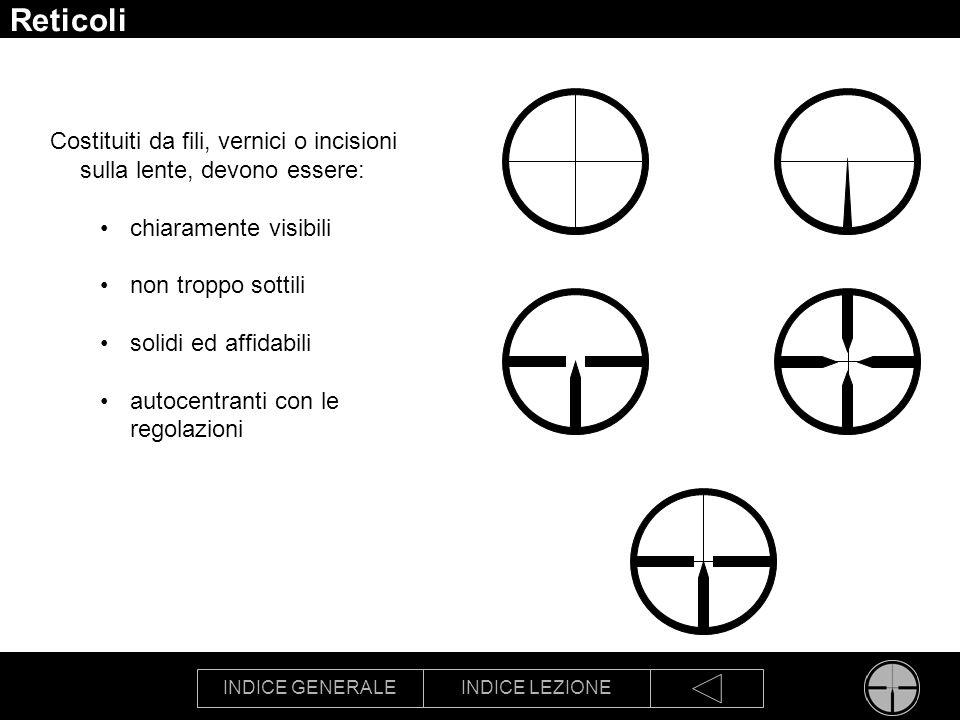 Reticoli Costituiti da fili, vernici o incisioni sulla lente, devono essere: chiaramente visibili.