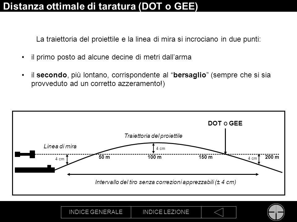 Distanza ottimale di taratura (DOT o GEE)