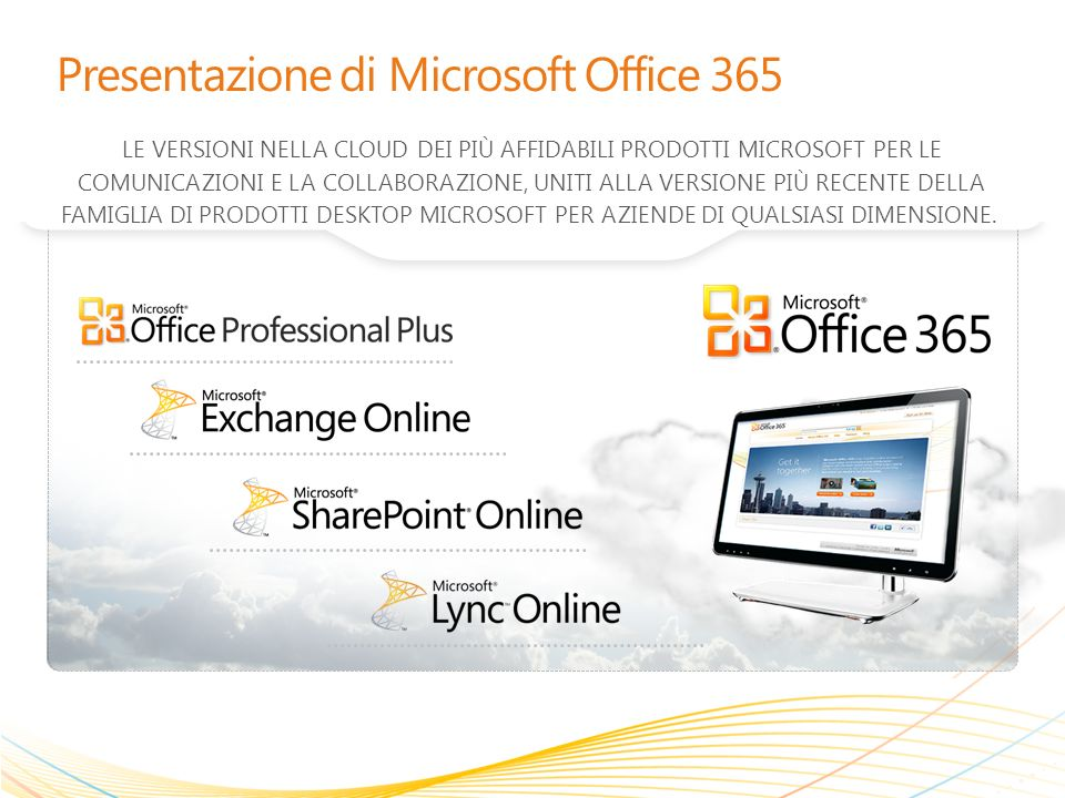 Presentazione di Microsoft Office 365