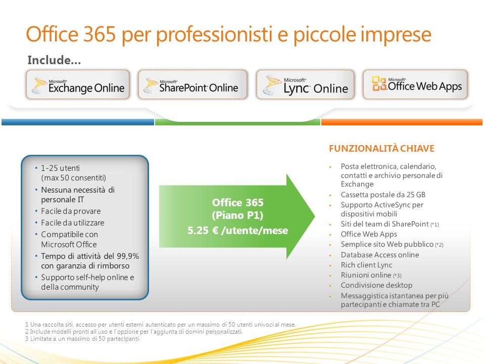 Office 365 per professionisti e piccole imprese