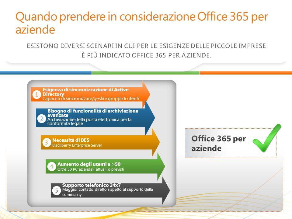Quando prendere in considerazione Office 365 per aziende