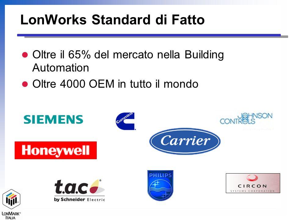 LonWorks Standard di Fatto