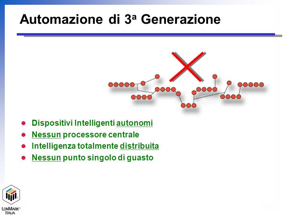 Automazione di 3a Generazione