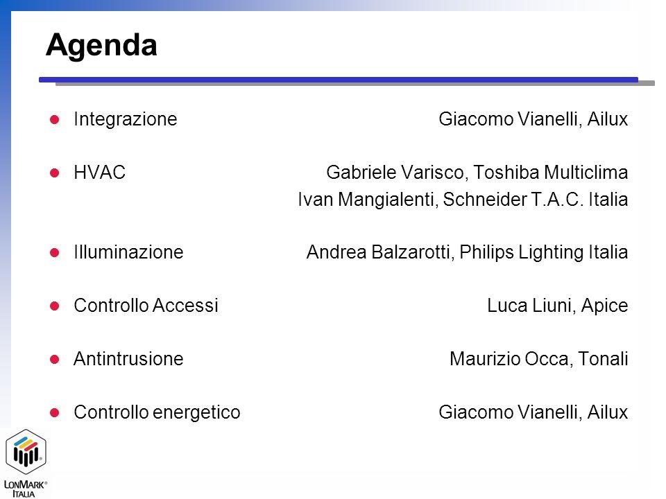 Agenda Integrazione HVAC Illuminazione Controllo Accessi Antintrusione