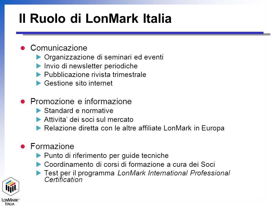 Il Ruolo di LonMark Italia