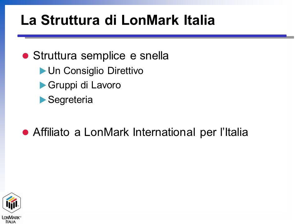 La Struttura di LonMark Italia