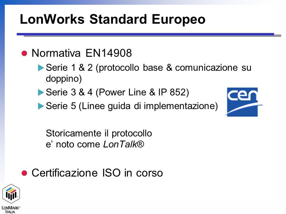 LonWorks Standard Europeo