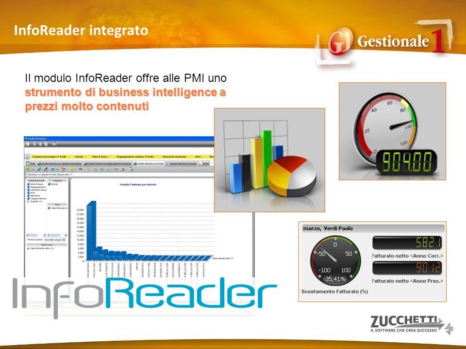 InfoReader integrato Il modulo InfoReader offre alle PMI uno strumento di business intelligence a prezzi molto contenuti.
