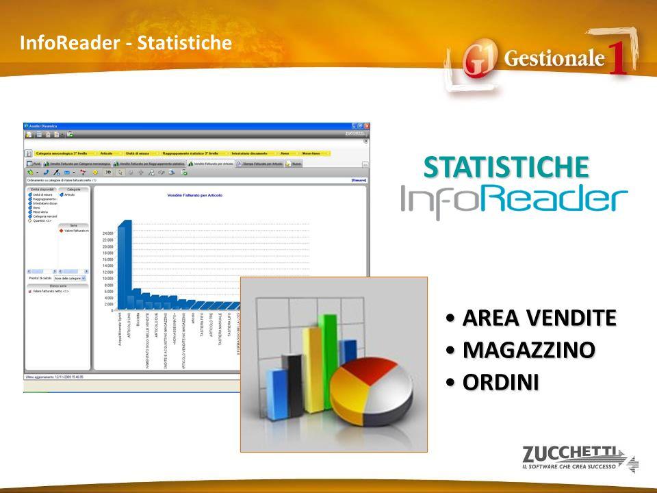 InfoReader - Statistiche