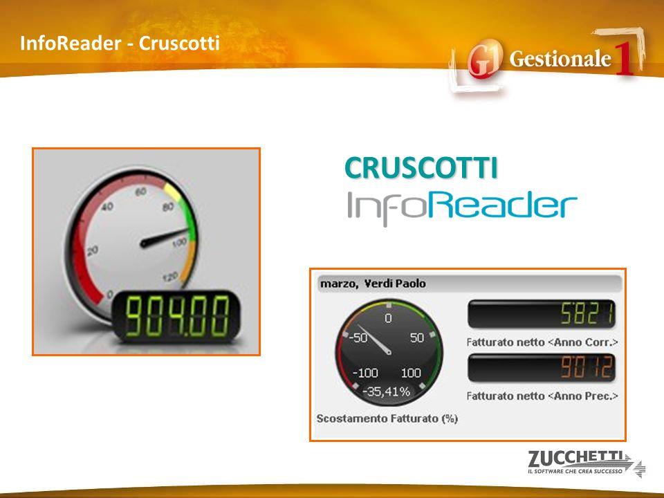 InfoReader - Cruscotti