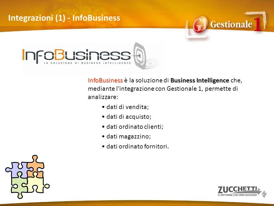 Integrazioni (1) - InfoBusiness