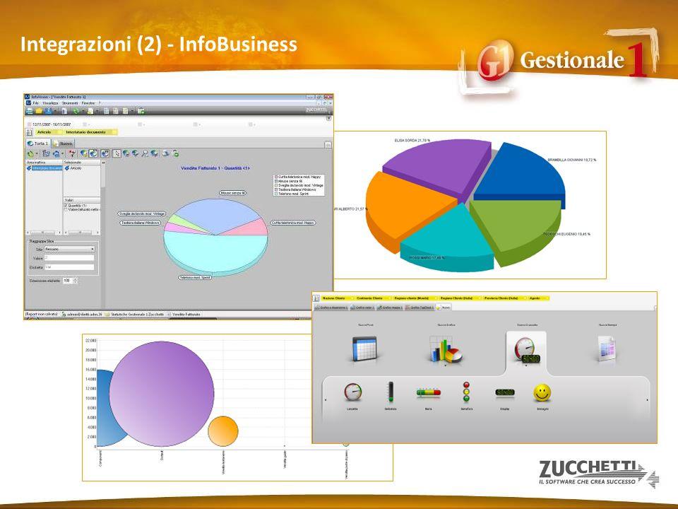 Integrazioni (2) - InfoBusiness