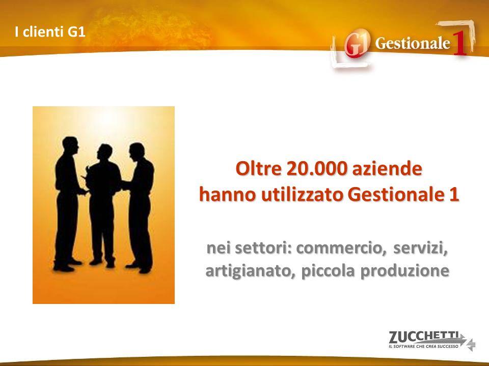 Oltre 20.000 aziende hanno utilizzato Gestionale 1