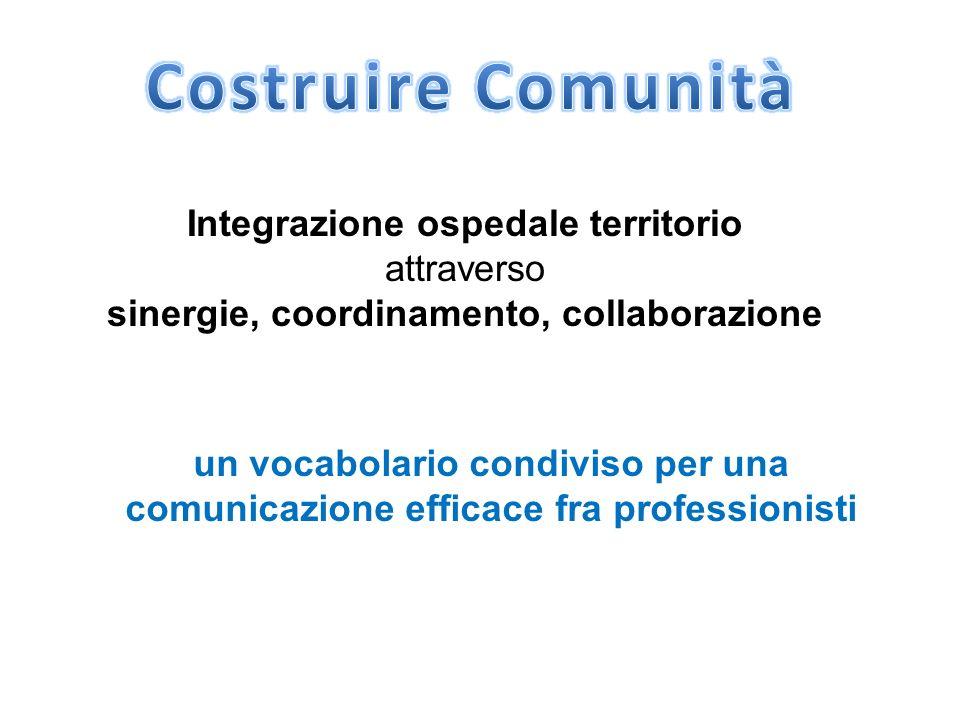 Costruire Comunità Integrazione ospedale territorio attraverso sinergie, coordinamento, collaborazione