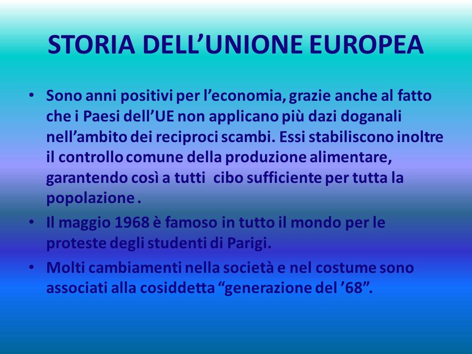 STORIA DELL'UNIONE EUROPEA