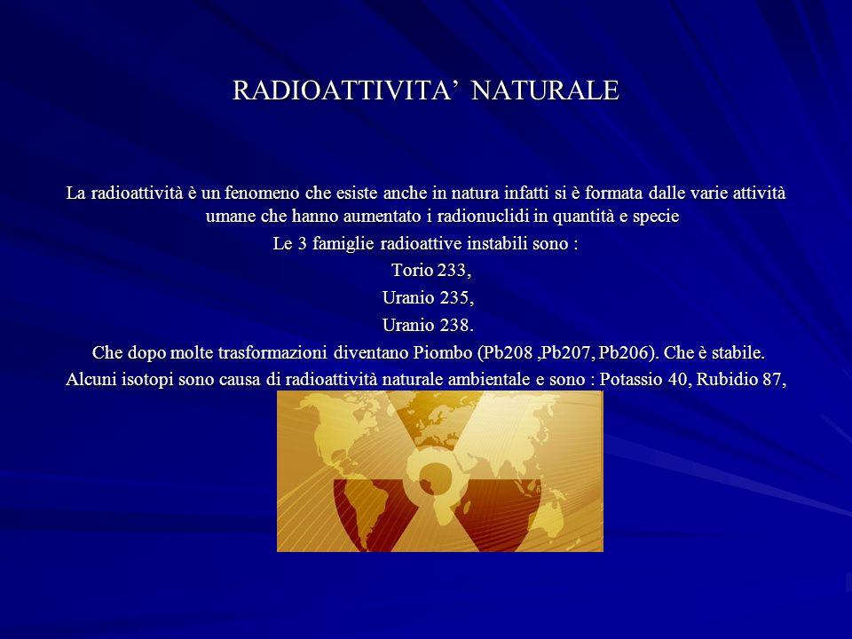 RADIOATTIVITA' NATURALE
