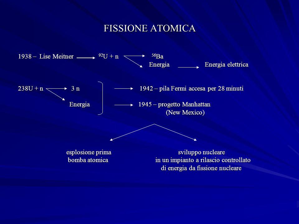 FISSIONE ATOMICA 1938 – Lise Meitner 92U + n 56Ba