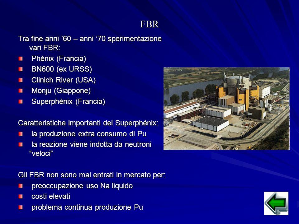 FBR Tra fine anni '60 – anni '70 sperimentazione vari FBR:
