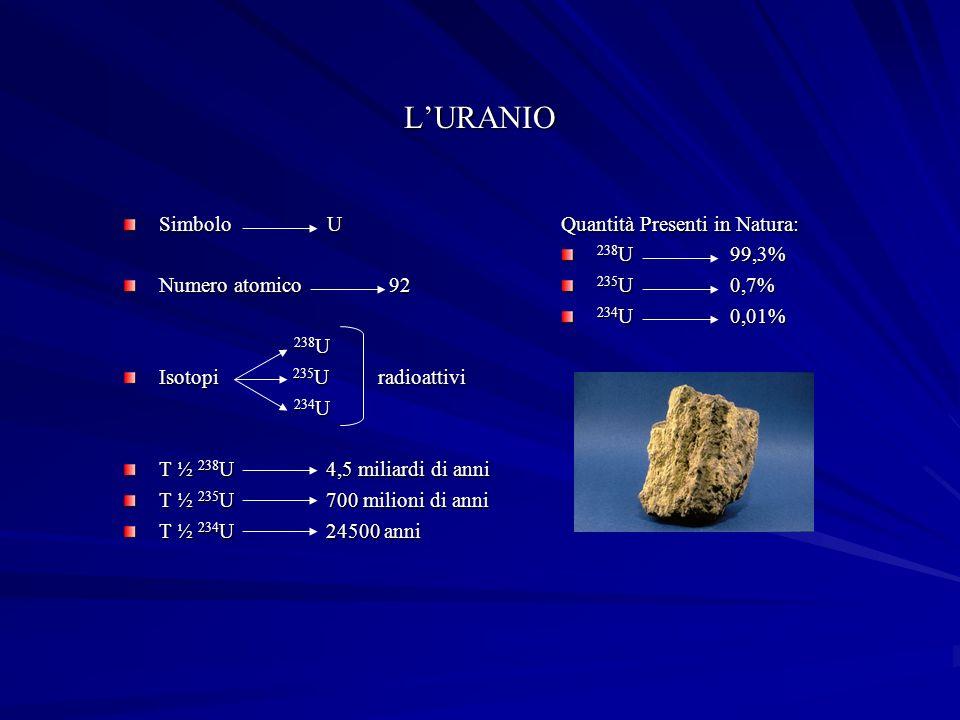 L'URANIO Simbolo U Numero atomico 92 238U Isotopi 235U radioattivi