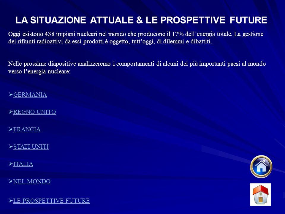 LA SITUAZIONE ATTUALE & LE PROSPETTIVE FUTURE